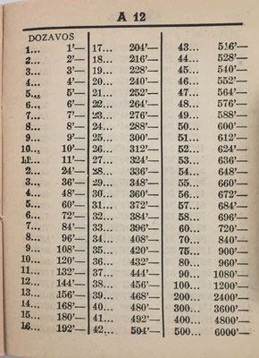 El libro EL MATEMÁTICO ESPAÑOL de Cuentas Ajustadas tiene 220 tablas que incluyen los dozavos y permite productos hasta 200x500