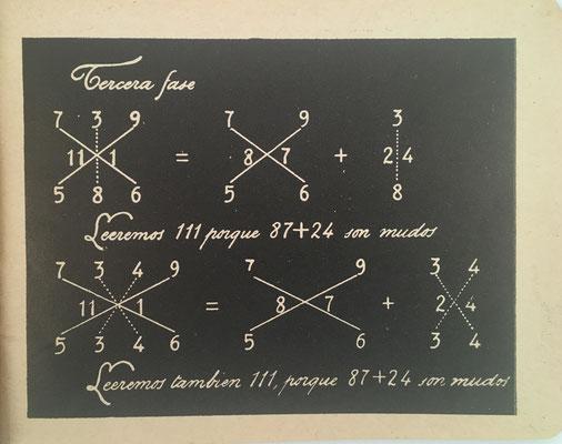 Una de las láminas  correspondiente a la tercera fase del sistema para multiplicar