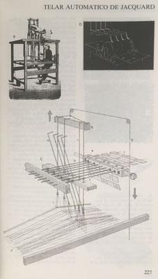 Telar automático inventado por Joseph Jacquard. En la actualidad, estos telares pueden verse funcionando, con sus grandes tarjetas perforas, en fábricas de la India
