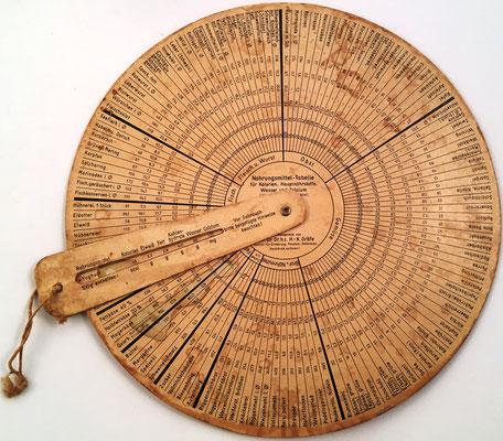 Tabla de contenidos vitamínicos de alimentos de Johann AMBROSSIUS BARTH, hacia 1925, 29 cm diámetro