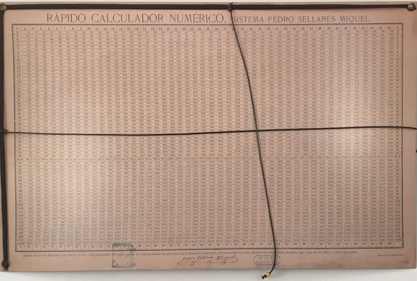 El Rápido Calculador Numérico, cuadro para mesa de despacho, hecho por Pedro Sellarés Miquel en 1906, 53x34 cm (España), 64x50 cm