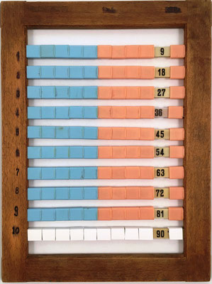 Reverso del ábaco europeo, en las barras horizontales aparece la Tabla de multiplicar de Pitágoras (hasta 10x10)