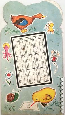 Reverso del conjunto educativo de multiplicación ¡VAMOS A MULTIPLICAR,!, con las Tablas de Multiplicar del 1 al 9