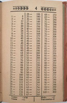 Tabla 4 del libro. Contiene 110 tablas similares, del 2 al 10000. Las últimas páginas conforman un librillo con diversas tablas de Escritorio y Contabilidad