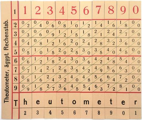 Ábaco neperiano THEUTOMETER, 20 varillas (2 caras) de Neper (más la del índice), hecho por Otto Wachmann Salgau (Wurtemberg, Alemania) y comercializado por Arithmeum Museum (Bonn), año 2010, 2x19.5 cm cada varilla