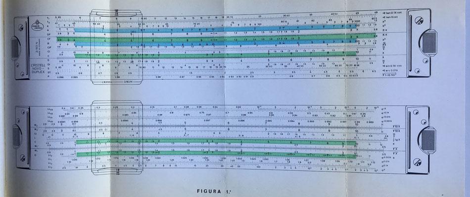 Lámina de la regla de cálculo Faber Castell 2/83N Novo-Duplex