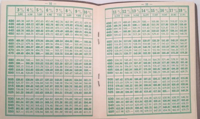 El Manual de Cuentas Hechas contiene 48 tablas, del 2 al 49, y permite productos hasta 1000x10000