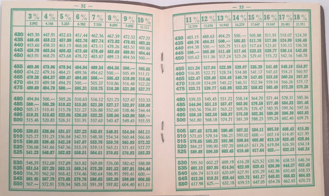 El Manual de Cuentas Hechas contiene 48 tablas, del 2% al 50%, y 8 tablas con precios para docenas