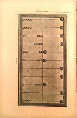 Analiza el ábaco de bolas japonés (soroban) e incorpora la imagen de uno de 11 filas, con bolas de valor 5 más gruesas que las de valor 1