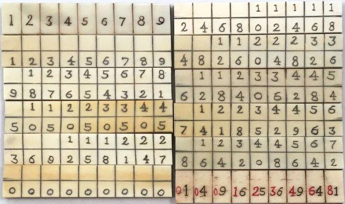 Ábaco multiplicativo de NAPIER, 12 varillas planas de 1 cara (1.2x6.3 cm cada una). Diseño: cuadros horizontales (sin diagonal), ascendente hacia la derecha