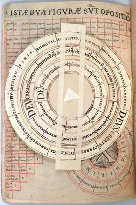Según Llull, la máquina podía probar por sí misma la verdad o falsedad de cualquier postulado que se le introdujese mediante combinatoria inventiva y demostrativa