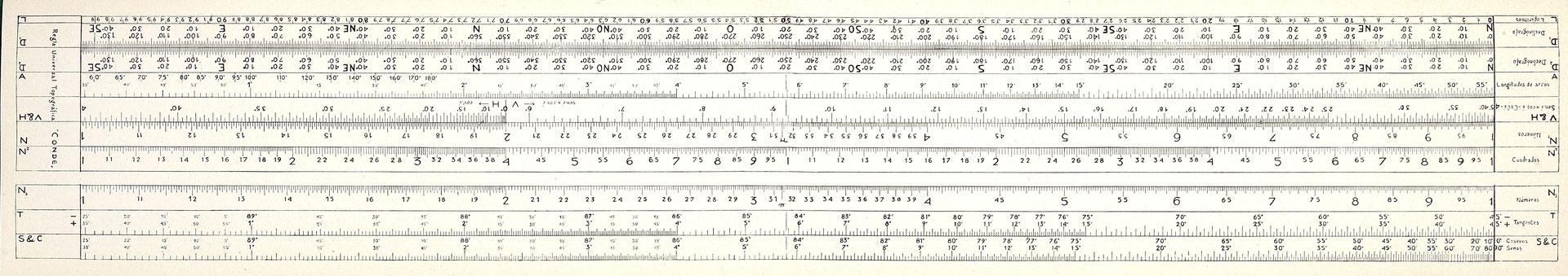 Plantilla de la Regla Universal Tipográfica CONDE (modelo 2)