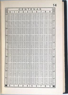 Consta de 295 páginas y contiene los resultados de multiplicaciones hasta el producto 99x999