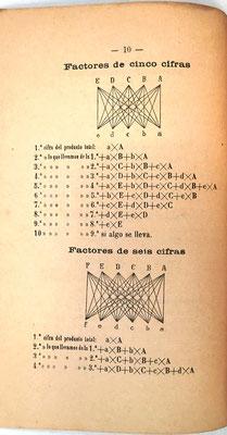 Página 10 del libro: multiplicación de dos factores de cinco y seis cifras cada uno