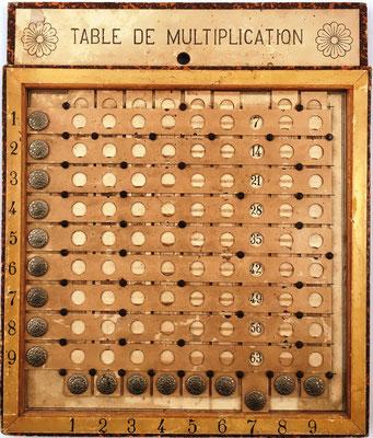 Tabla de multiplicación LA PÉDAGOGIE MODERNE, tabla vertical  de resultados del 7