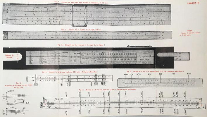 La lámina II se dedica a reglas con sistema Mannheim variante americana, marca Keuffel, de escalas básicas y la CI recíproca