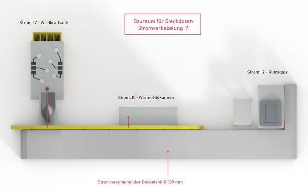 Wienss Innenausbau GmbH - Forscherfabrik Schorndorf - Innenausbau, Objektbau, Museumsbau - Akustiktrennwände - Zusatz / Gadgets