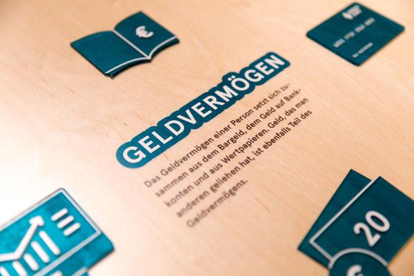 Mein Geld - eine Mitmachausstellung - von und mit Wienss. Innenausbau. www.wienss-innenausbau.de - zahlen - folienschriften