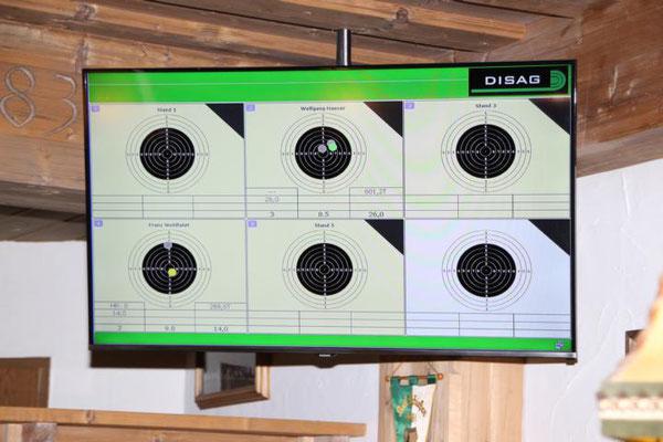 Übersicht über die aktuellen Schießleistungen für die Zuseher im Schützenheim