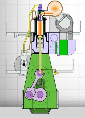 Abbildung 16:  Langsamlaufender 2-Takt-Großmotor (Quelle Wärtsila)