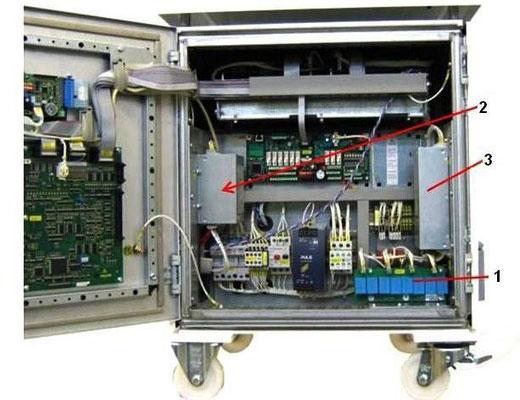 Abbildung 4: Blick in einen statischen Umformer 50/60 auf 400 Hz mit 5 kVA Leistung für den militärischen Einsatz (Quelle Piller)