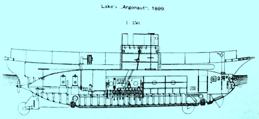 Abbildung 5: Lakes Argonaut 1899  (Quelle Vortrag Busley)