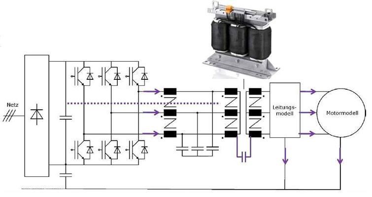 Abbildung 7: Abbildung eines Trenntrafos mit Schaltung des Gleichtaktfilters (Quelle BLOCK Transformatoren-Elektronik GmbH)