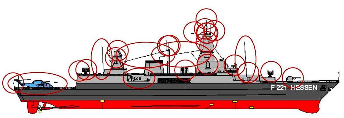 Abbildung 7: Fregatte Hessen mit elektromagnetisch relevanten Oberdeckskomponenten aus [4]