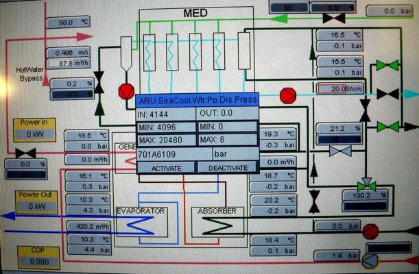 Abbildung 15: Absorptionsanlage mit kombinierter Trinkwassererzeugung auf der von der Meyer Werft abgelieferten Aidamar (Foto Dr. Hochhaus)
