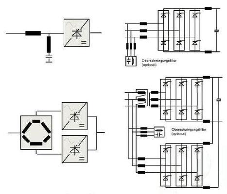 Abbildung 3: Gleichrichtervarianten in statischen Umformern (Quelle Piller)