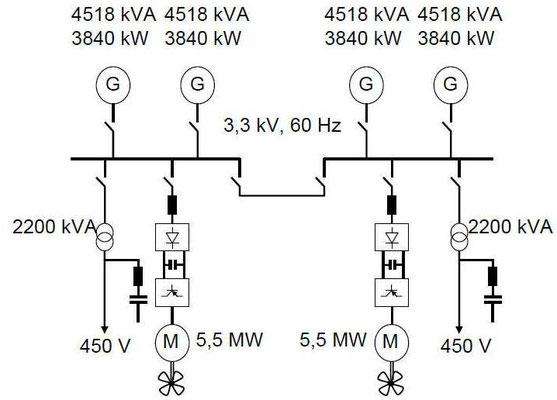 Abbildung 10: Schematische Darstellung des simulierten 3.300 V-Bordnetzes mit 4 Dieselgeneratoren und 2 Fahrmotoren  [2]