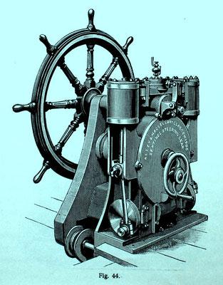Abbildung 7:  Rudermaschine