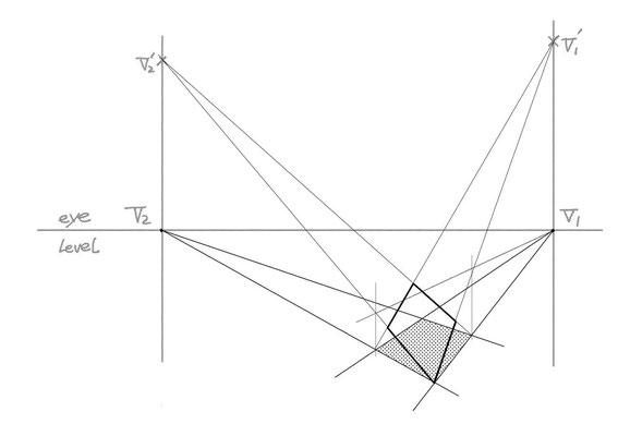 V1、V2の両方向に傾斜を作った場合の作画