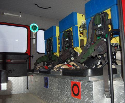Mannschaftsraum mit Atemschutzgeräten
