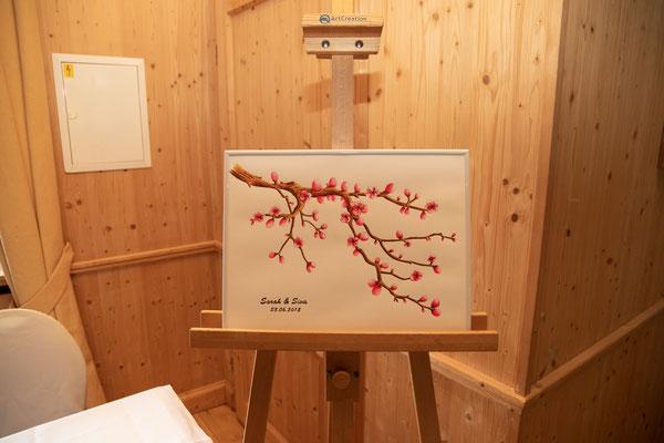 ein Fingerprintbild passend zum Thema, mit einem Kirschblütenzweig