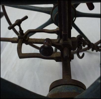 mecanisme charrue