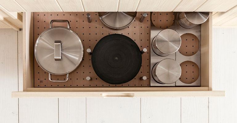 Einsatz für Töpfe in Ihrer Küche
