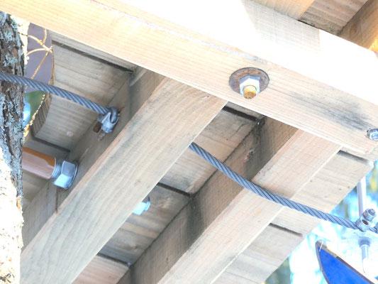 Fixation d'un câble de jeu sur la structure