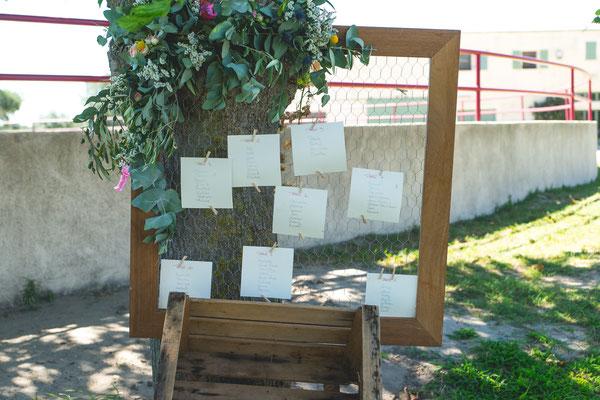 plan de table champêtre mariage