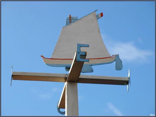 Girouette sur le toit d'une cabane
