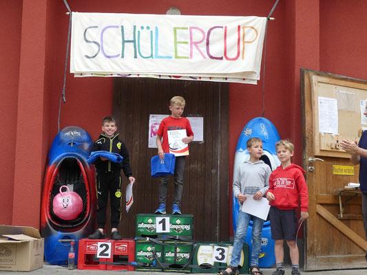 Sieger SchülerCup K1JM U10