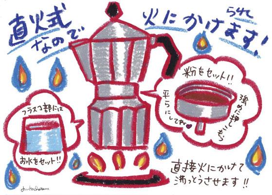 直火式エスプレッソマシン 茶谷順子