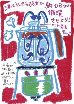 パーコレーターイラスト 茶谷順子