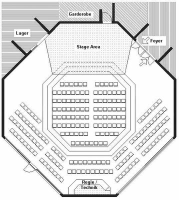 Bestuhlung 1: Mitte 105 Sitzplätze, Außenring 125 Sitzplätze