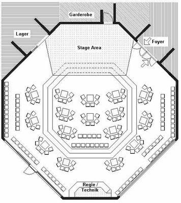 Bestuhlung 2: Mitte 61 Sitzplätze, Außenring 120 Sitzplätze