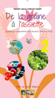 https://budgetparticipatif.smartidf.services/projects/le-budget-participatif-ecologique/collect/depot-des-projets/proposals/de-la-graine-a-lassiette