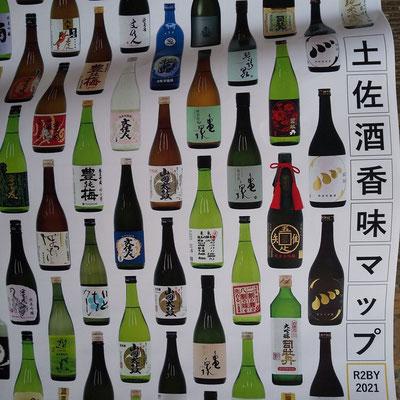 高知の地酒 香味マップ