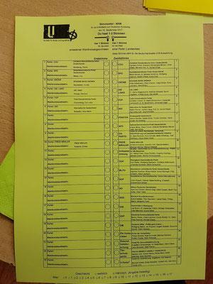 Stimmzettel für die U18-Wahl
