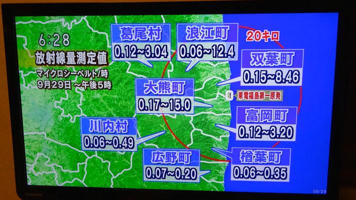 Informationen über Strahlenmengen wie hier zur Region Hamadôri, gehören zur Routine von Nachrichtensendungem im Fernsehen. Die Angaben zu Orten aus dem 20-km-Zirkel um Fukushima I verweisen auf enorm gesunkene Werte an Stellen, an denen eine Dekontaminier