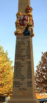 Distanzsäule Crimmitschau